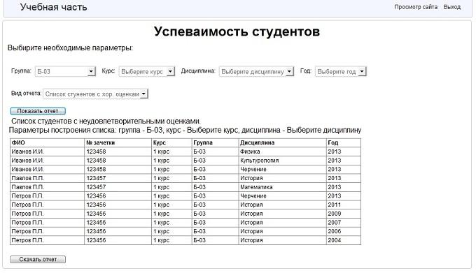 html кодер вакансия: